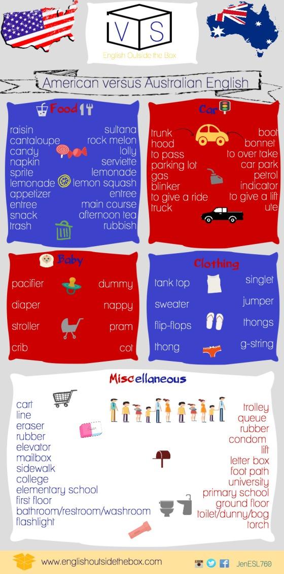 American VS Australian English